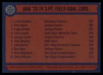 1974 Topps #209   -  Roger Brown / Billy Keller / Louie Dampier ABA 3pt Field Goal Leaders Back Thumbnail