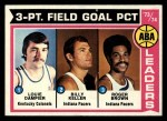 1974 Topps #209   -  Roger Brown / Billy Keller / Louie Dampier ABA 3pt Field Goal Leaders Front Thumbnail