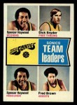 1974 Topps #97   -  Dick Snyder / Spencer Haywood / Fred Brown Supersonics Team Leaders Front Thumbnail