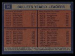 1974 Topps #98   -  Phil Chenier / Kevin Porter / Elvin Hayes Bullets(Wizards) Team Leaders Back Thumbnail