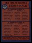 1974 Topps #161   NBA Eastern Semi-Finals Back Thumbnail