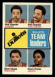 1974 Topps #98   -  Phil Chenier / Kevin Porter / Elvin Hayes Bullets(Wizards) Team Leaders Front Thumbnail