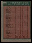 1975 Topps #463   -  Rollie Fingers 1974 World Series - Game #3 Back Thumbnail