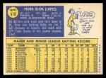 1970 Topps #510  Tony Oliva  Back Thumbnail