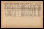 1962 Exhibits Stat Back  Roberto Clemente  Back Thumbnail