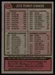 1977 Topps #219   Jets Team Checklist Back Thumbnail