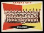 1960 Topps #413   Athletics Team Checklist Front Thumbnail
