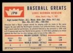 1960 Fleer #70  Bobo Newsom  Back Thumbnail