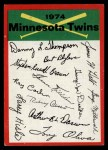1974 Topps Red Team Checklist   Twins Team Checklist Front Thumbnail