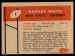1960 Fleer #1  Harvey White  Back Thumbnail