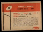 1960 Fleer #93  Doug Asad  Back Thumbnail