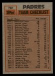 1983 Topps #742   -  Tim Lollar / Terry Kennedy Padres Leaders Back Thumbnail