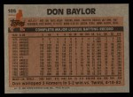 1983 Topps #105  Don Baylor  Back Thumbnail