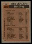 1983 Topps #701   -  Willie Wilson / Al Oliver Batting Leaders Back Thumbnail