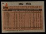 1983 Topps #84  Milt May  Back Thumbnail