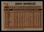 1983 Topps #729  Jerry Morales  Back Thumbnail