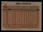1983 Topps #625  Ken Forsch  Back Thumbnail