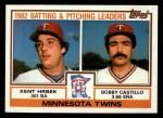 1983 Topps #771   -  Kent Hrbek / Bobby Castillo Twins Leaders Front Thumbnail