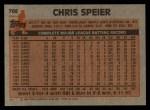 1983 Topps #768  Chris Speier  Back Thumbnail