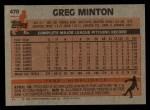 1983 Topps #470  Greg Minton  Back Thumbnail