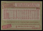 1985 Topps #734  John Henry Johnson  Back Thumbnail