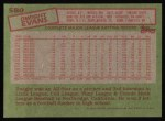1985 Topps #580  Dwight Evans  Back Thumbnail