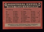 1986 Topps #576   Expos Leaders Back Thumbnail