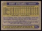 1987 Topps #623  Kurt Stillwell  Back Thumbnail