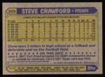 1987 Topps #589  Steve Crawford  Back Thumbnail