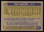 1987 Topps #220  Joe Carter  Back Thumbnail