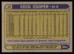 1987 Topps #10  Cecil Cooper  Back Thumbnail