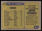 1987 Topps #595   -  Keith Hernandez All-Star Back Thumbnail