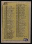 1987 Topps #264   Checklist 133 Back Thumbnail