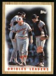 1987 Topps #506   Orioles Team Front Thumbnail