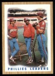1987 Topps #481   Phillies Team Front Thumbnail
