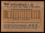1988 Topps #212  Greg Brock  Back Thumbnail