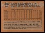 1988 Topps #68  Dave Dravecky  Back Thumbnail