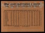 1988 Topps #156  Gary Matthews  Back Thumbnail