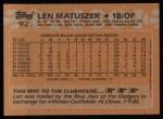 1988 Topps #92  Len Matuszek  Back Thumbnail