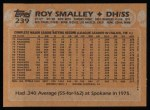 1988 Topps #239  Roy Smalley  Back Thumbnail