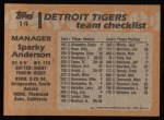 1988 Topps #14  Sparky Anderson  Back Thumbnail