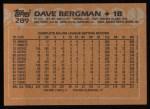 1988 Topps #289  Dave Bergman  Back Thumbnail