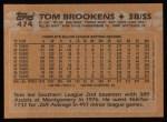 1988 Topps #474  Tom Brookens  Back Thumbnail