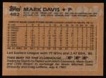 1988 Topps #482  Mark Davis  Back Thumbnail