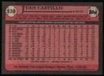 1989 Topps #538  Juan Castillo  Back Thumbnail