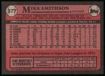 1989 Topps #377  Mike Smithson  Back Thumbnail