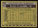 1990 Topps #620  Tony Castillo  Back Thumbnail