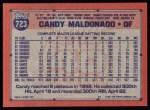 1991 Topps #723  Candy Maldonado  Back Thumbnail