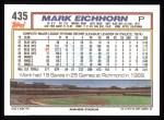1992 Topps #435  Mark Eichhorn  Back Thumbnail