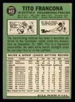 1967 Topps #443  Tito Francona  Back Thumbnail